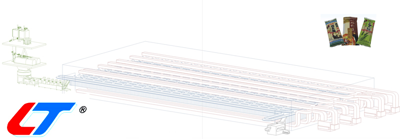 Lini Produksi Tongkat Mie Otomatis -  | Peralatan Produksi Stik Mie Otomatis