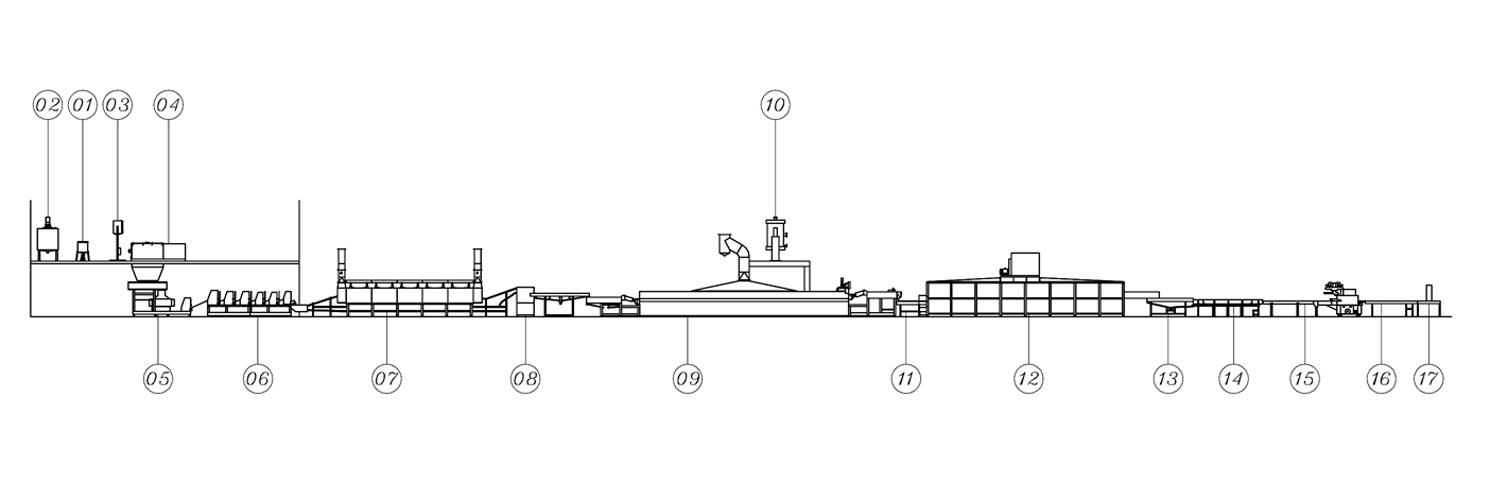 Автоматическая линия по производству лапши быстрого приготовления (сложенная лапша) - ЛТИ-600   Автоматическая линия по производству лапши быстрого приготовления_Сложенная лапша