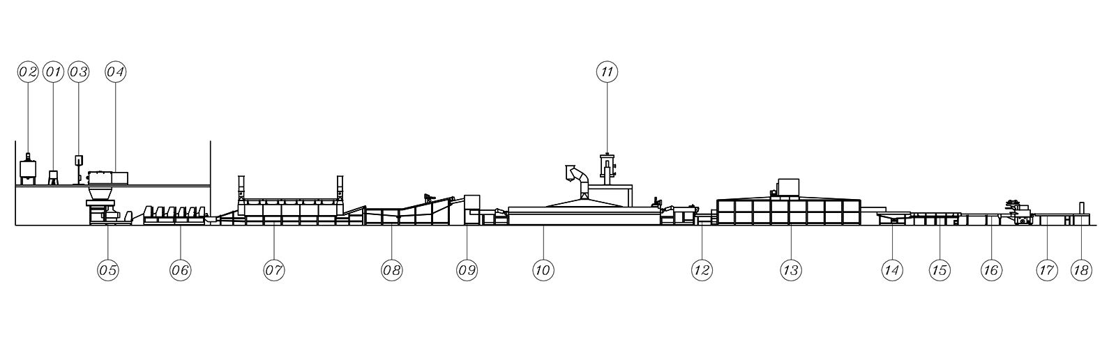 Lini Produksi Mie Instan Kantong Otomatis (Mie Tanpa Lipat) - LTI-500 | Lini Produksi Mie Instan Tas Otomatis - Mie Non Lipat