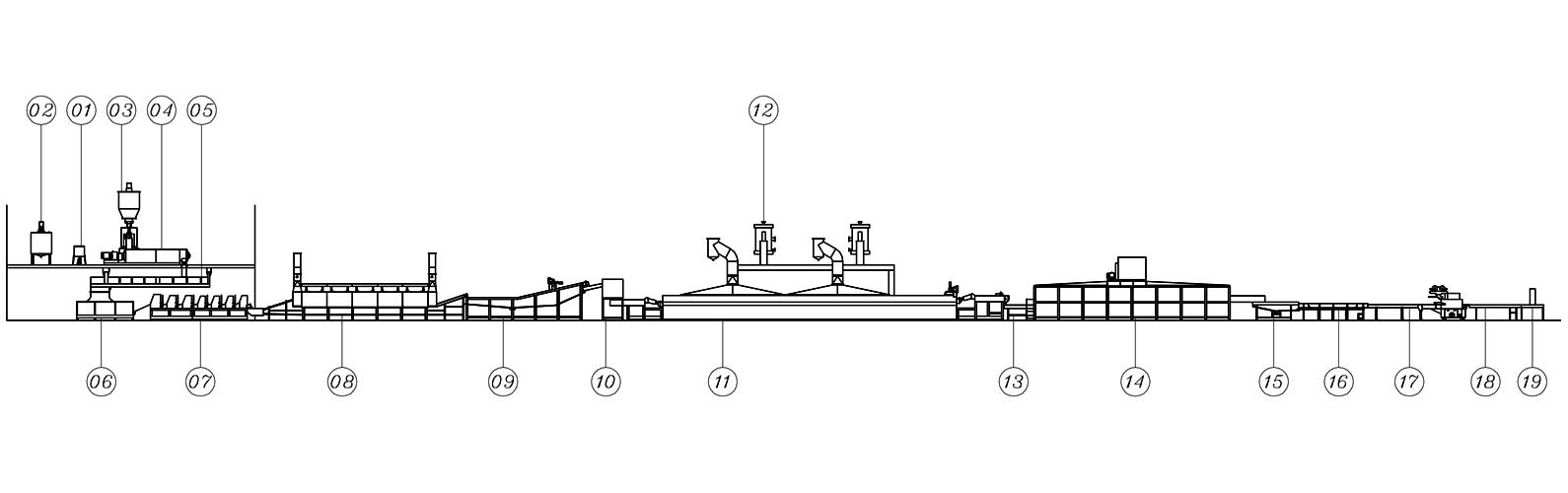 Lini Produksi Mie Instan Tas Otomatis Berkecepatan Tinggi (Mie Tidak Dilipat) - LTI-1000 | Lini Produksi Mie Instan Tas Otomatis - Mie Non Lipat