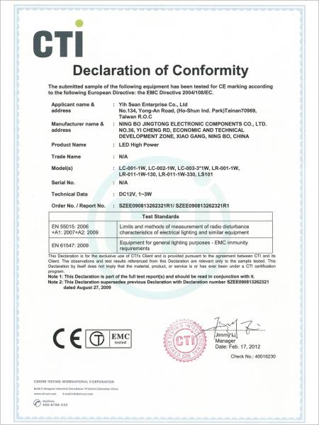 LED High Power CE Certification