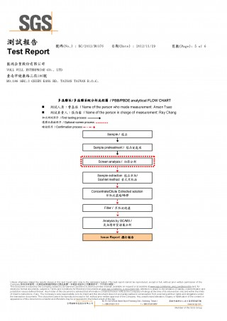 ROHS Test Report (5)