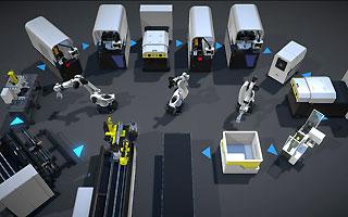 Automação da célula de trabalho