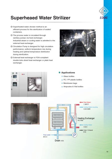 E CHUNG Machinery Company Catalogue