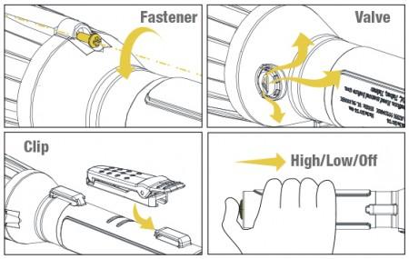 Função do Produto DF104-2W
