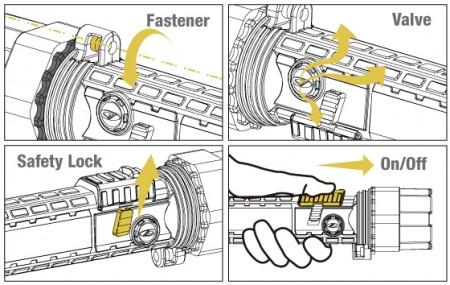 Função do Produto DS-8