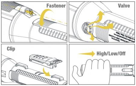 Função do produto SF-12