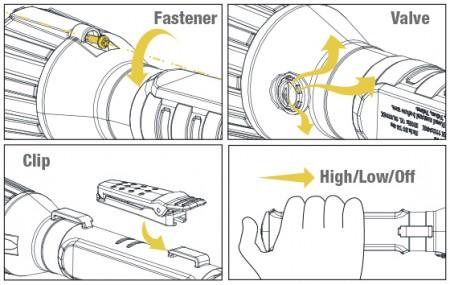 Função do produto SF-13