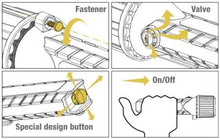 Função do produto SF-3