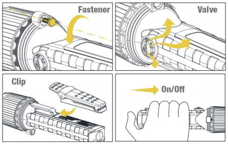 Função do produto SF-9