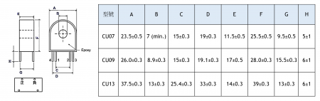 PC 板安裝精密電流傳感器 (5 A ~ 150 A) 尺寸圖表