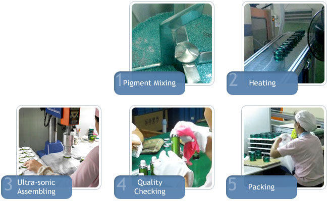 cosmetic container making process