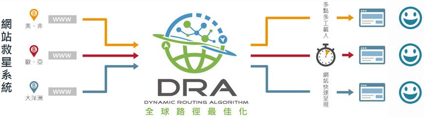 網站救星DRA系統服務架構