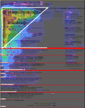 Google搜尋引擎的黃金三角