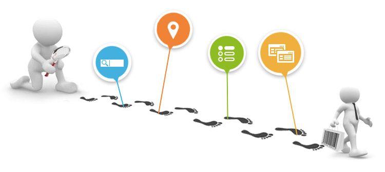 询问足迹追踪系统服务
