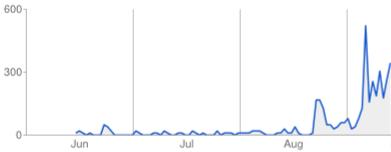 全球搜尋引擎抓取更新趨勢