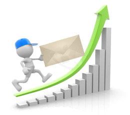 透過Ready-Market顧問式服務可以解決詢問數量過低問題