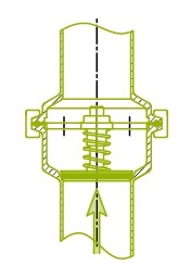 Flow directionFig.3. Show the optimal built-in situation. Other positions permitted are e.g. horizonal.The four guide legs of the valve cone ensures good alignment.