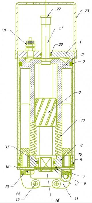 S3 izpildmehānisms S3 izpildmehānisms