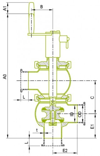 The Original Manual Double Seat Valve The Original Manual Double Seat Valve