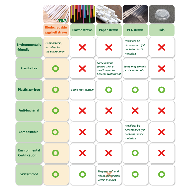Bảng so sánh các loại ống hút khác nhau