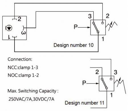 Konfiguracja hydrauliczna — PS — Przełącznik ciśnieniowy Połączenie normalnie zamknięte i normalnie otwarte.