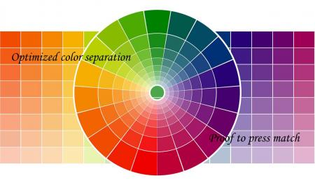 Prepress Service - Optimized color separation