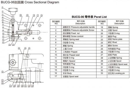 BUCG-06