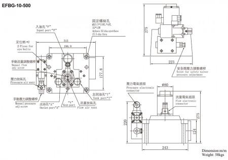 EFBG-10-500