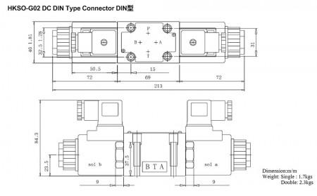 Connecteur de type DIN DC HKSO-G02