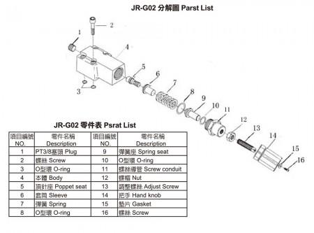 JR-G02