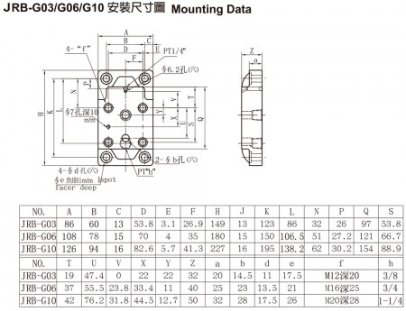 EBG-03/06/10 (Please refers to JRB-G03/06/10, it has same mounting data with EBG-03/06/10)
