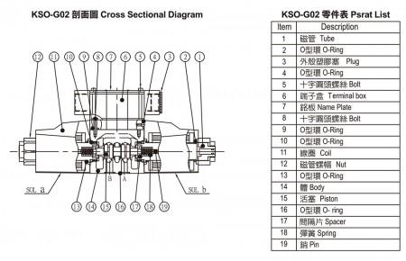 KSO-G02
