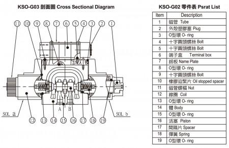 KSO-G03