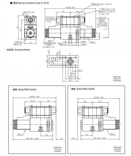 Type de boîte à bornes KSO-G02