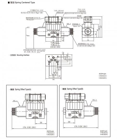 Type de boîte à bornes KSO-G03