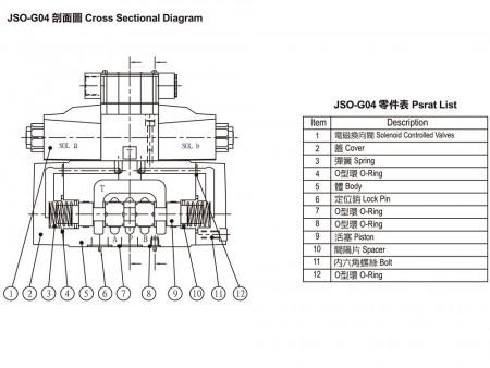 JSO-G04