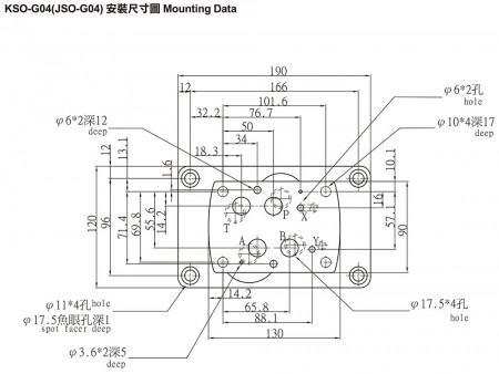 Données de montage KSO (JSO) -G04