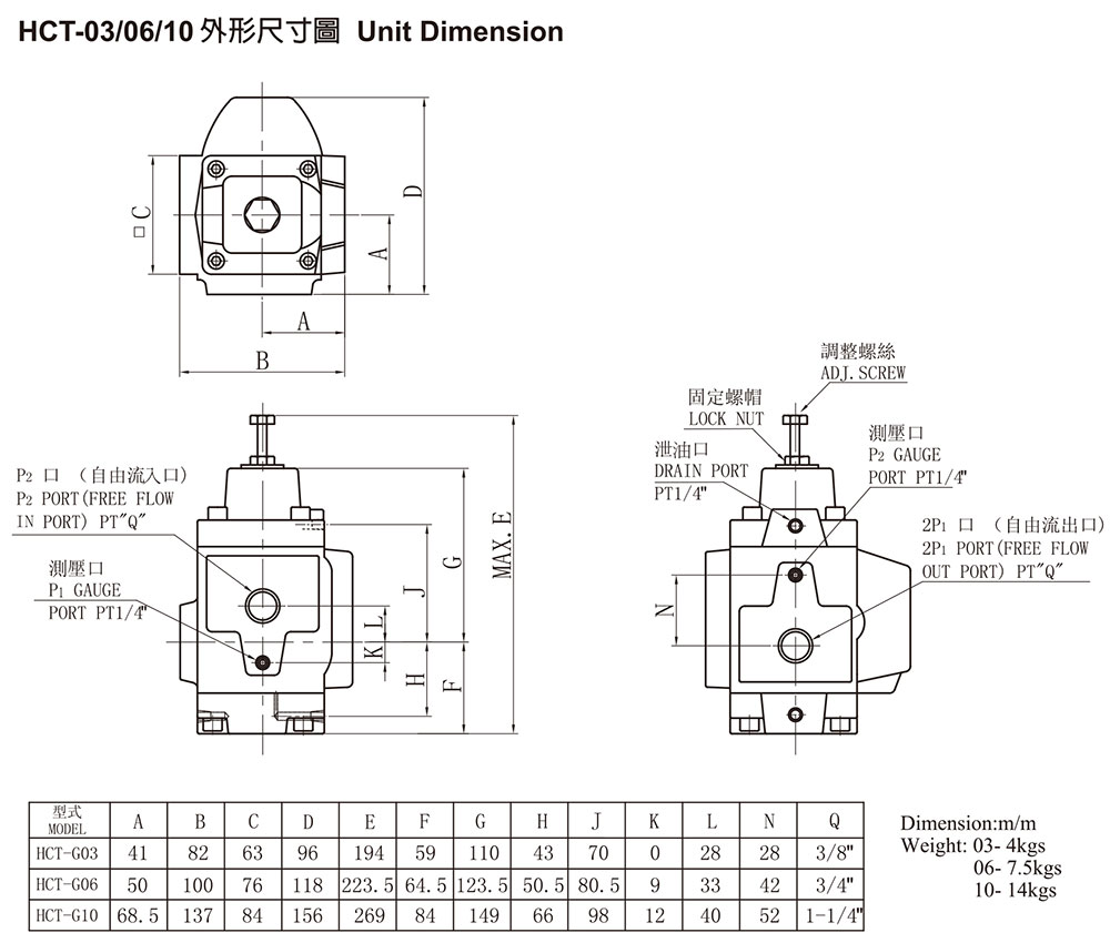 pressure control and check valves