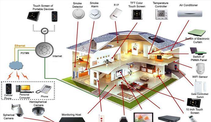 Infrared Sensor System