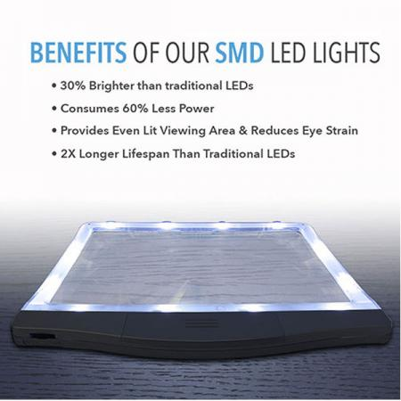 3X LED Page Reader Magnifier with 12 Dimmable Anti-Glare LED Lights-Benefit of SMD LED lights
