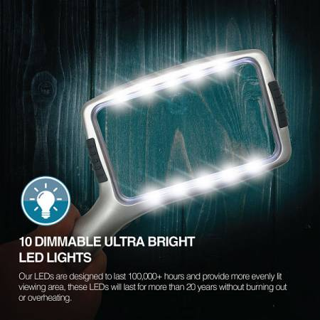 Our SMD LEDs are designed to last 100,000+ hours and provide more evenly lit viewing area.