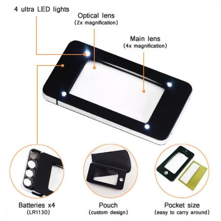 Portable pocket magnifying glass-multifunctional reading magnifier