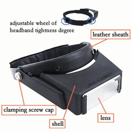 Binocular headband magnifier no screw unlike other binocular magnifier,