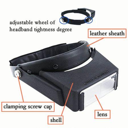 Binocular headband magnifier no screw unlike other binocular magnifier,