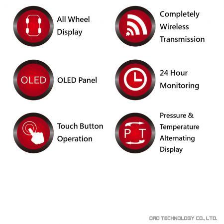 Características de W417-TA