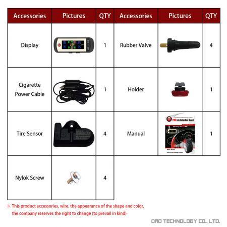 W410-A (Rubber Valve) Accessories