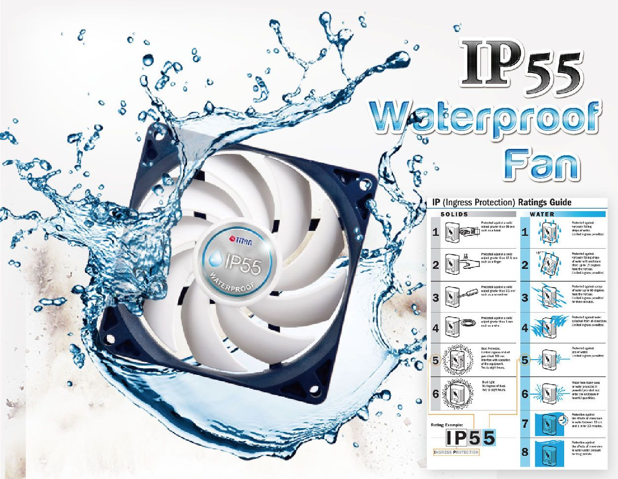 Ventilador impermeable IP55
