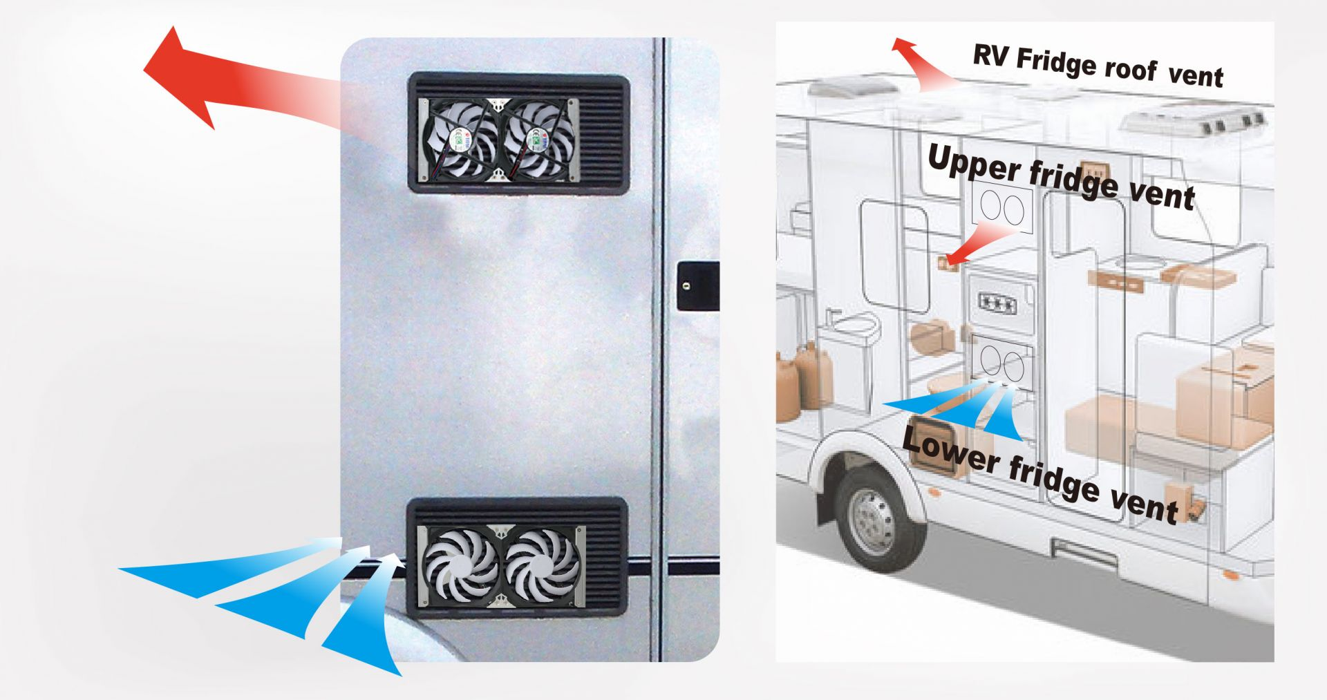 The correct ventilation place is the key to boost circulation of the RV fridge.