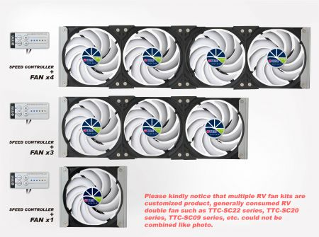 Customize RV rack fan sets